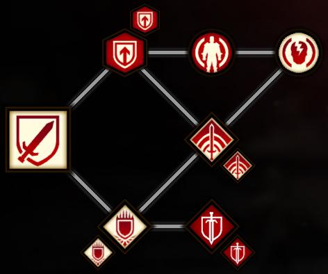 talenty wojownika, broń i tarcza